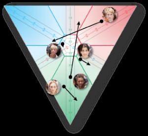 totalsdi-triangulo